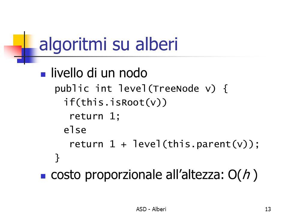 algoritmi su alberi livello di un nodo