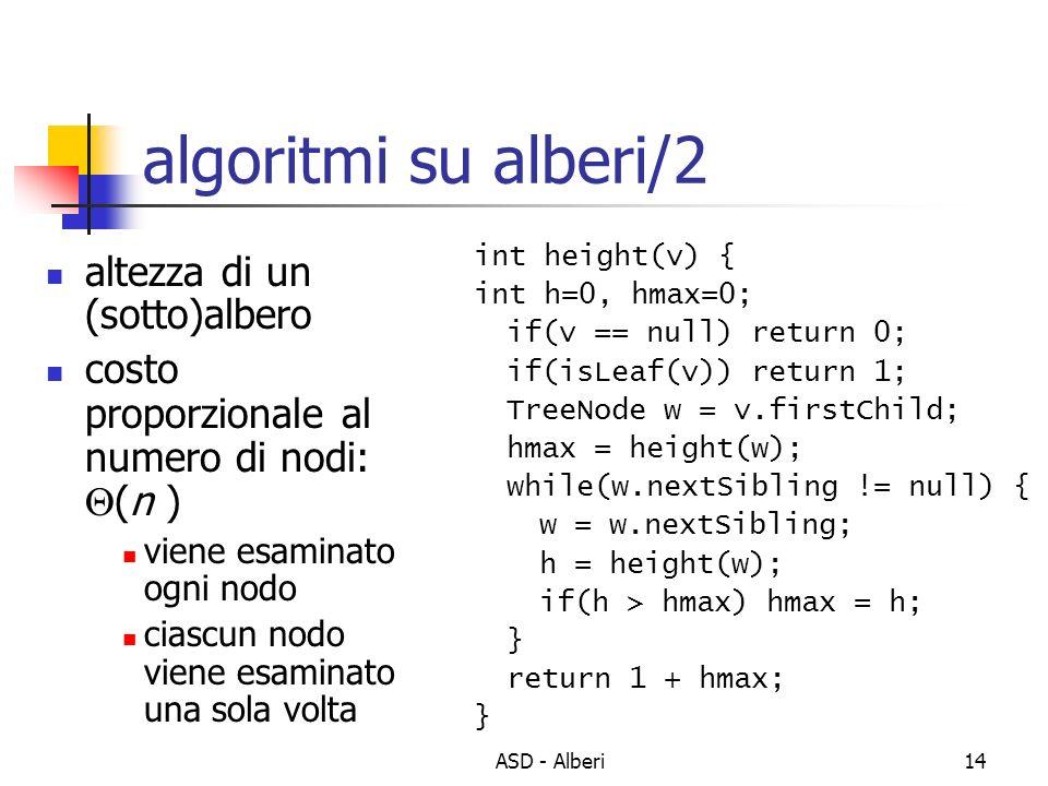 algoritmi su alberi/2 altezza di un (sotto)albero
