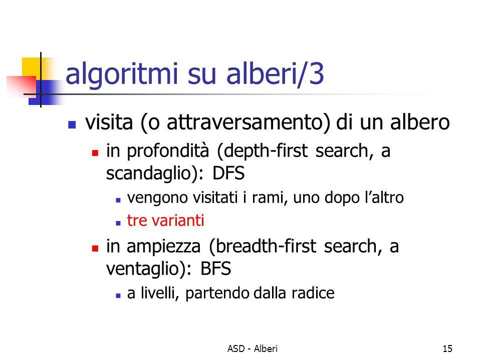 algoritmi su alberi/3 visita (o attraversamento) di un albero