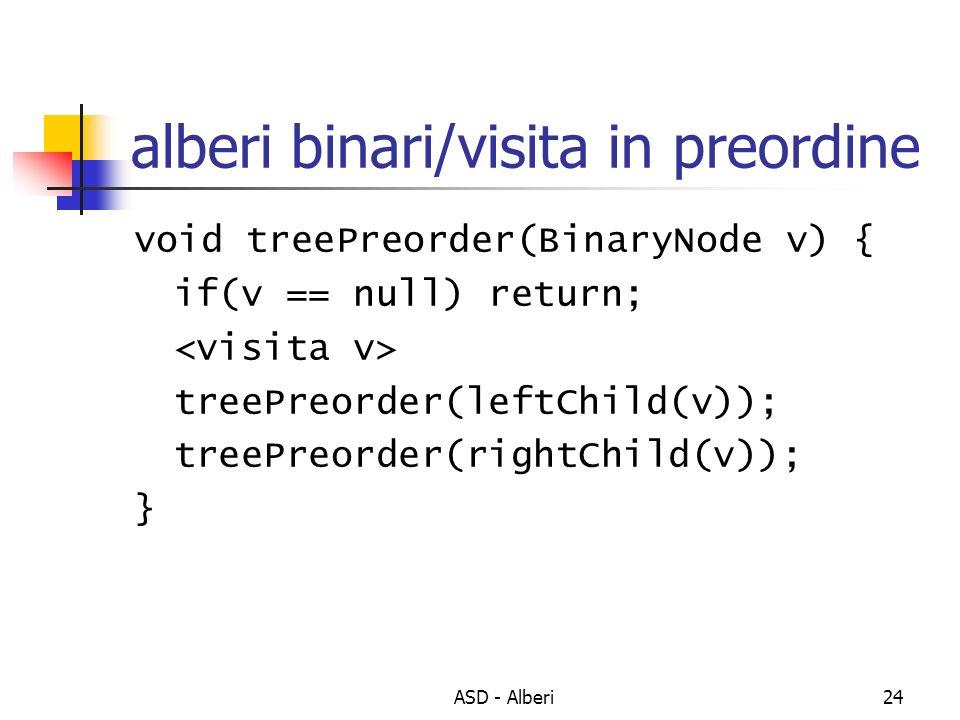 alberi binari/visita in preordine