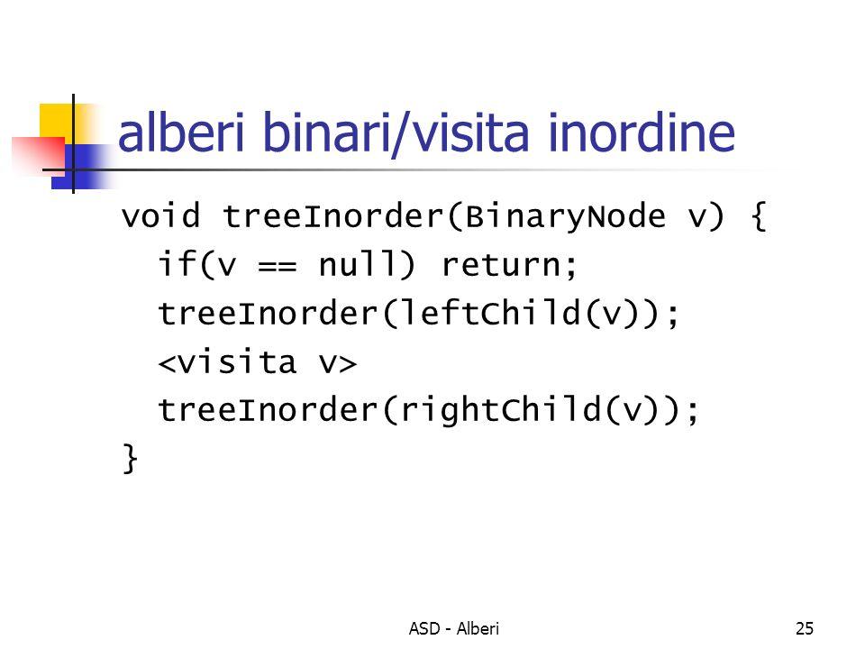 alberi binari/visita inordine