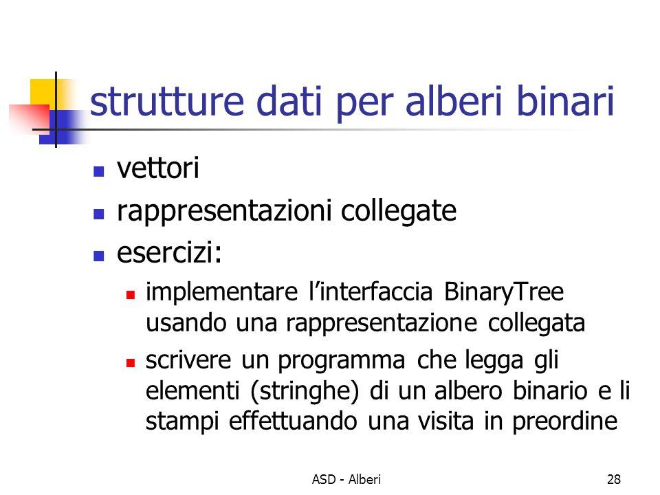 strutture dati per alberi binari