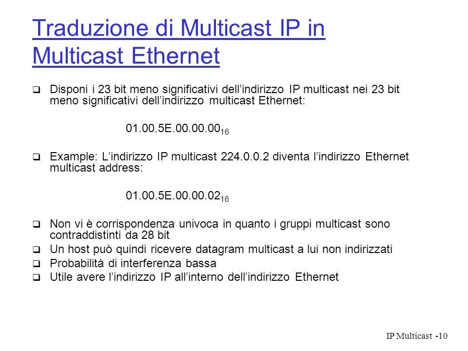 Traduzione di Multicast IP in Multicast Ethernet