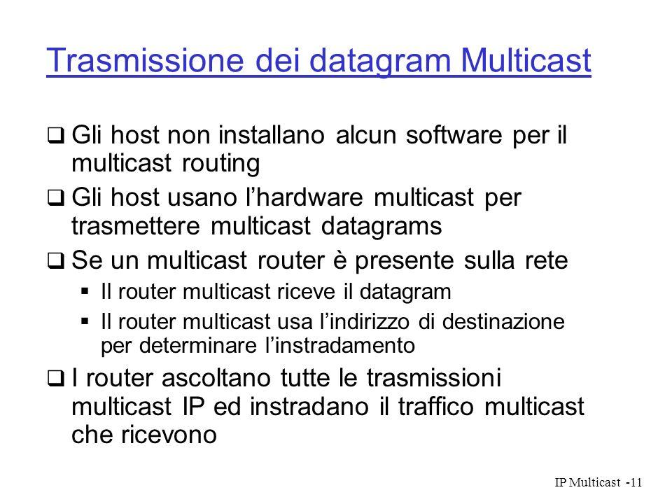 Trasmissione dei datagram Multicast