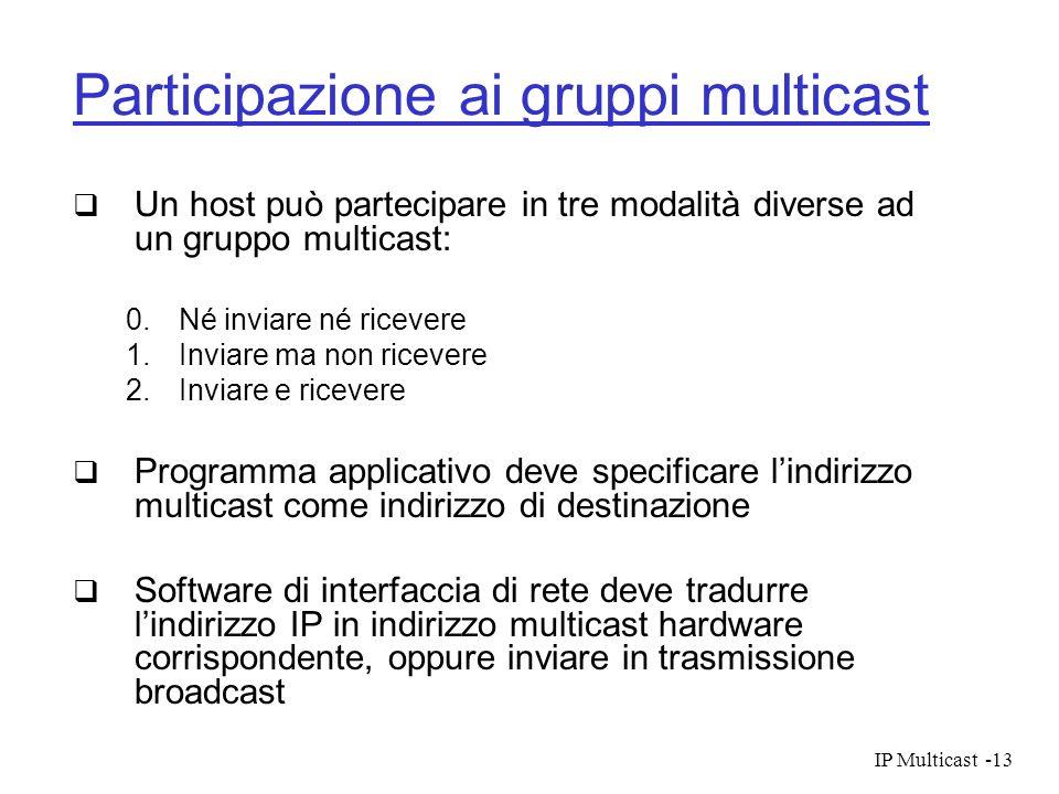 Participazione ai gruppi multicast
