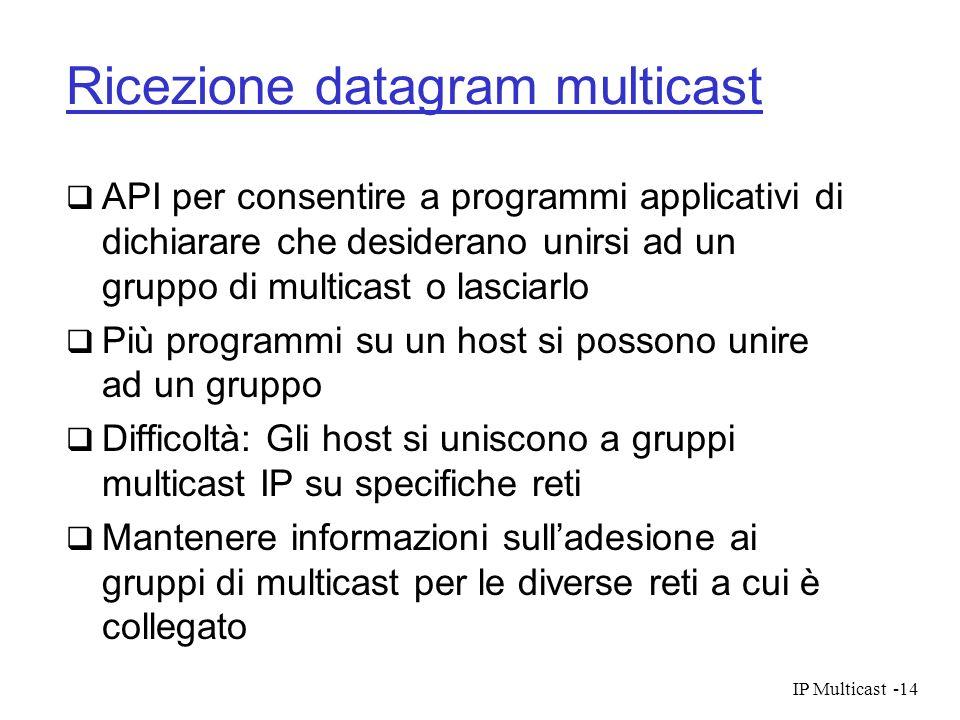 Ricezione datagram multicast