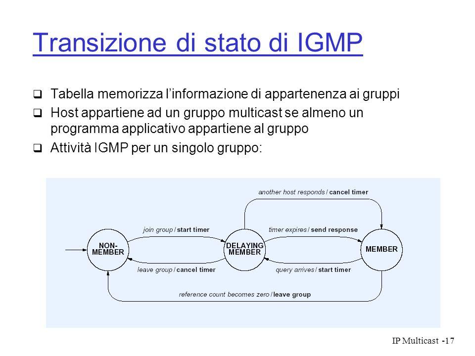 Transizione di stato di IGMP