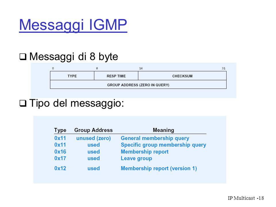 Messaggi IGMP Messaggi di 8 byte Tipo del messaggio: IP Multicast