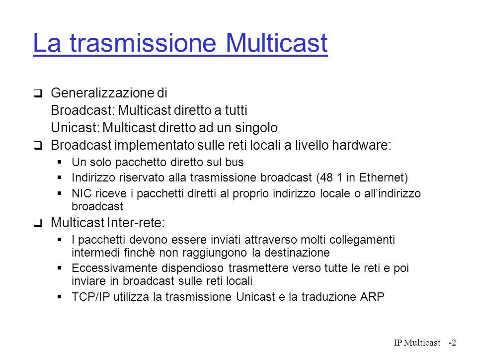 La trasmissione Multicast