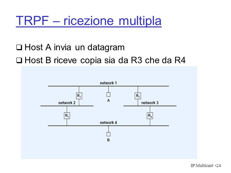 TRPF – ricezione multipla