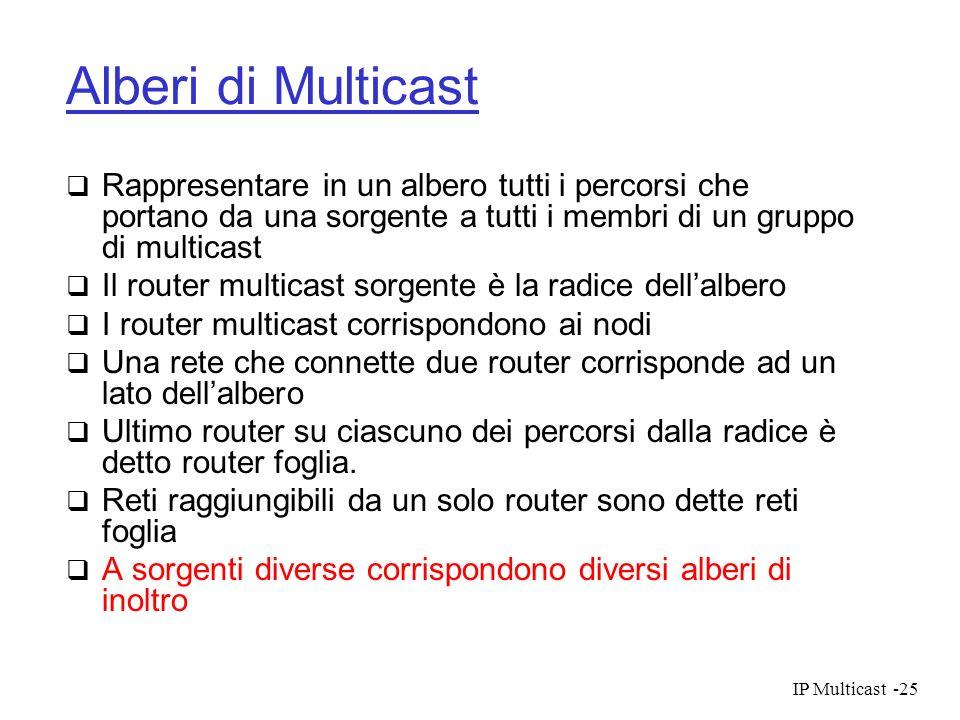 Alberi di Multicast Rappresentare in un albero tutti i percorsi che portano da una sorgente a tutti i membri di un gruppo di multicast.