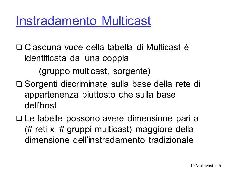 Instradamento Multicast