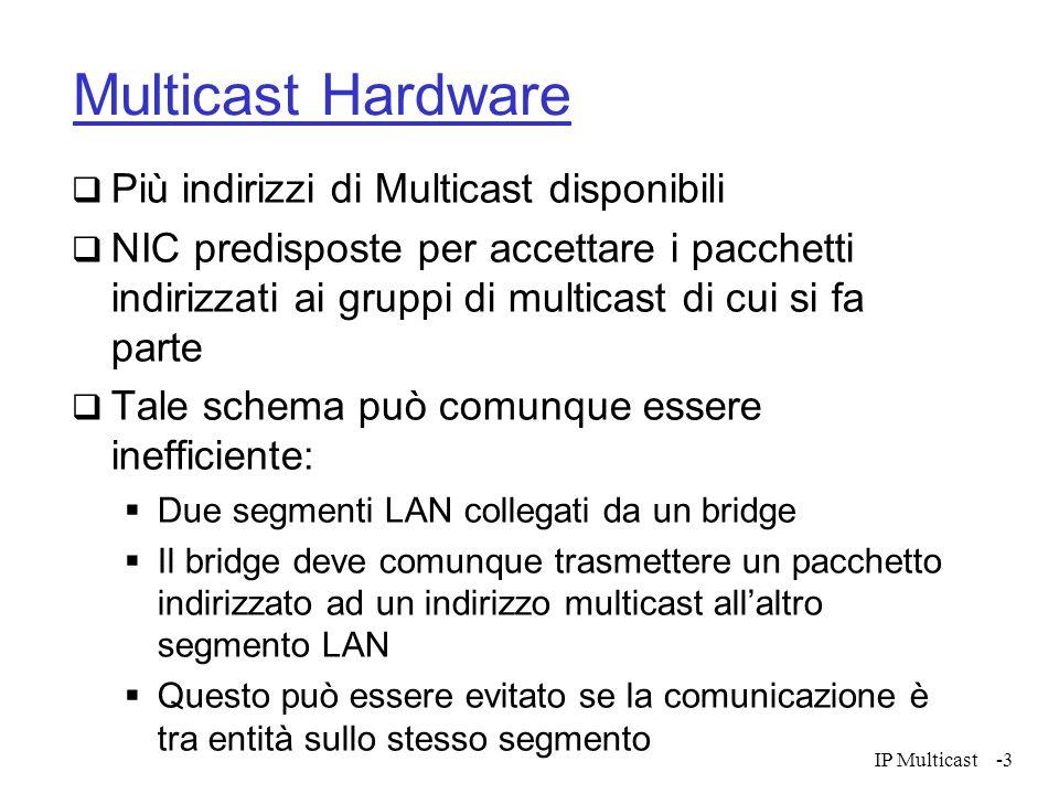 Multicast Hardware Più indirizzi di Multicast disponibili