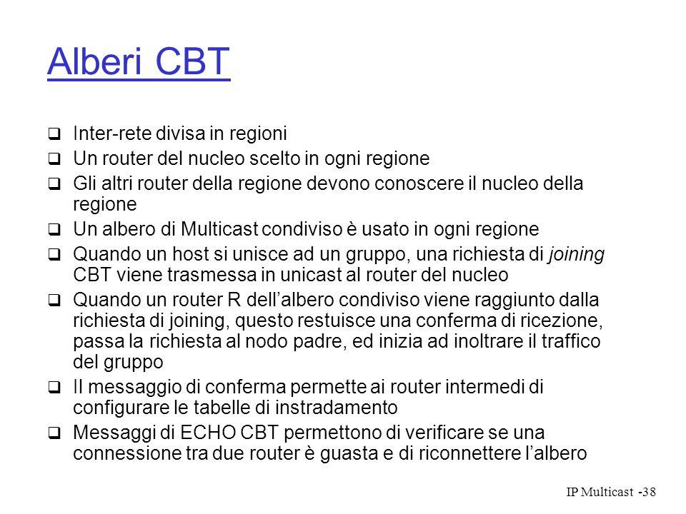 Alberi CBT Inter-rete divisa in regioni