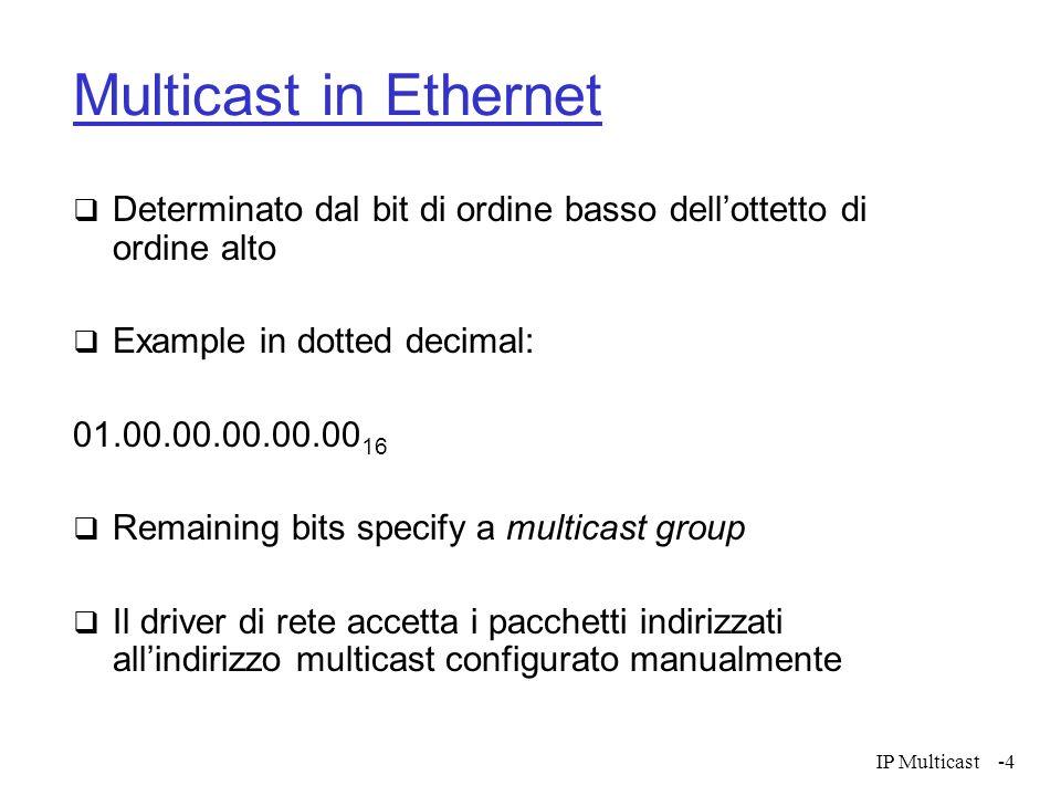 Multicast in EthernetDeterminato dal bit di ordine basso dell'ottetto di ordine alto. Example in dotted decimal: