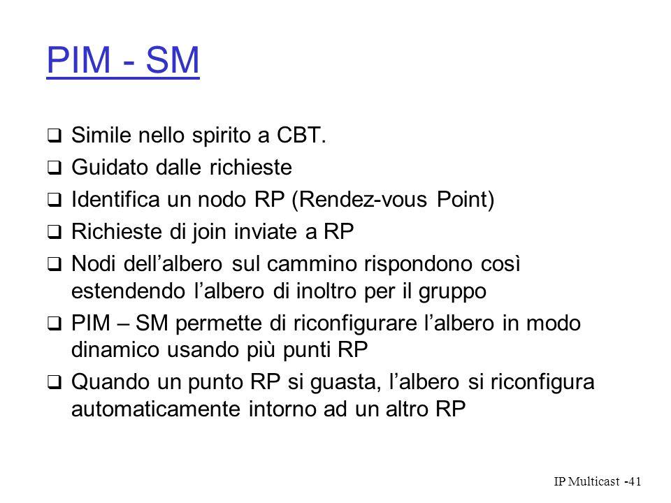 PIM - SM Simile nello spirito a CBT. Guidato dalle richieste