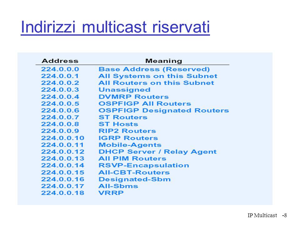 Indirizzi multicast riservati