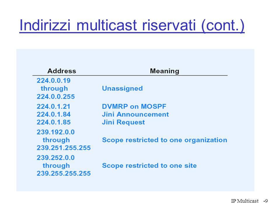 Indirizzi multicast riservati (cont.)