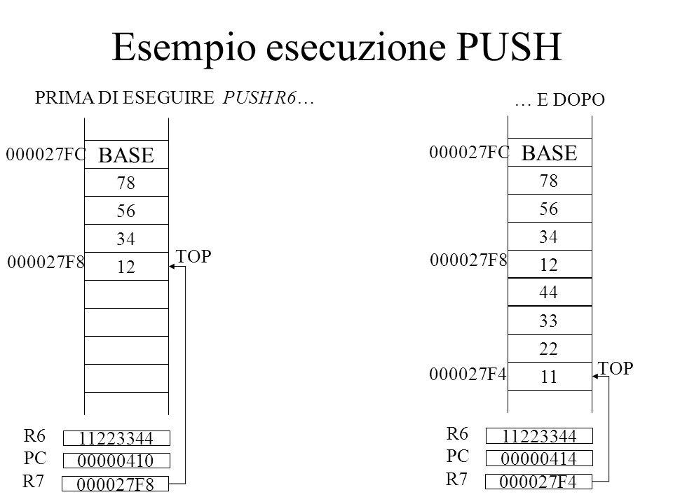 Esempio esecuzione PUSH