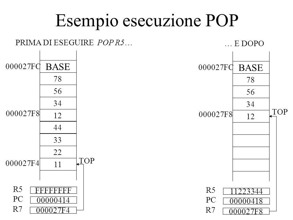 Esempio esecuzione POP