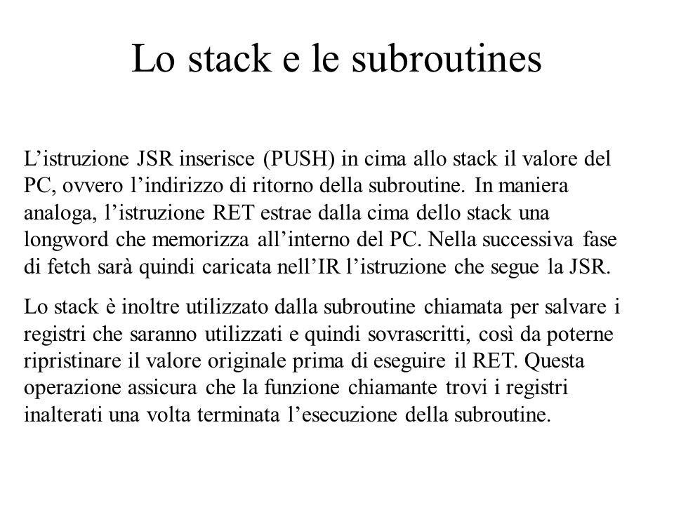Lo stack e le subroutines