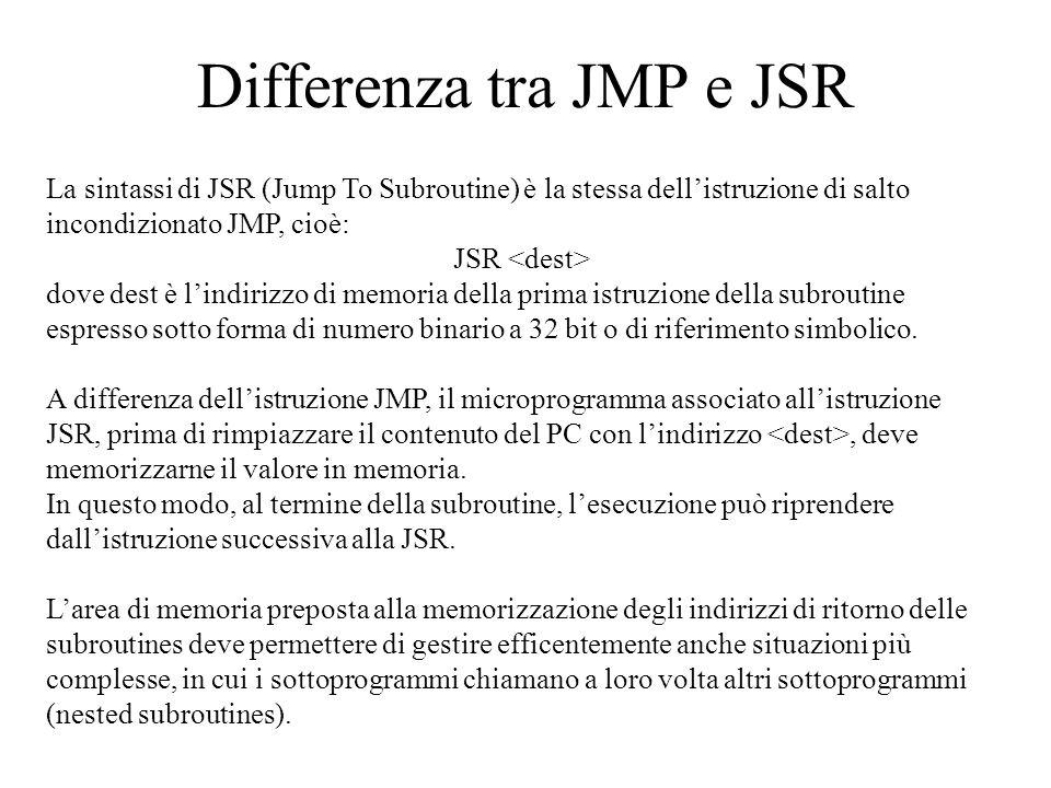 Differenza tra JMP e JSR