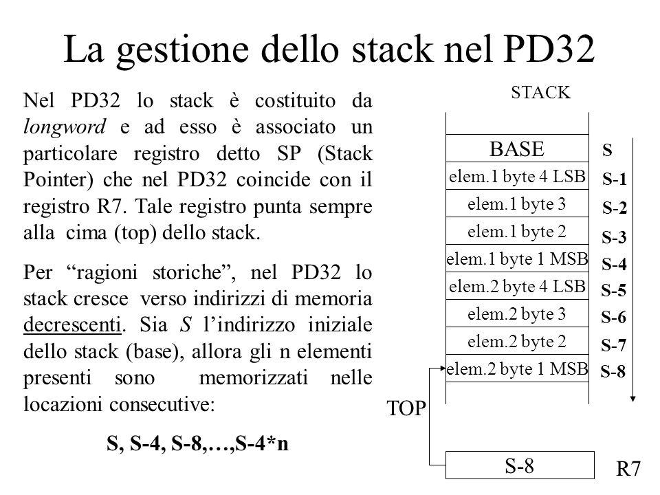 La gestione dello stack nel PD32