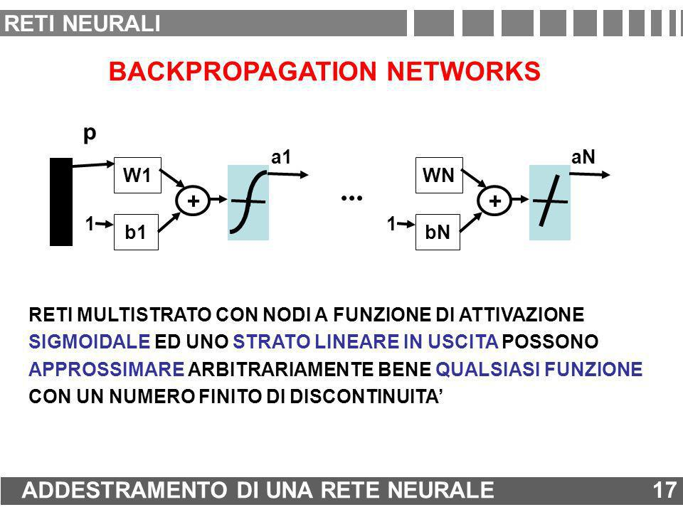 BACKPROPAGATION NETWORKS