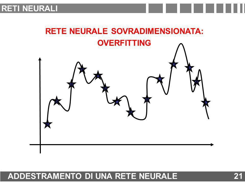 RETE NEURALE SOVRADIMENSIONATA: