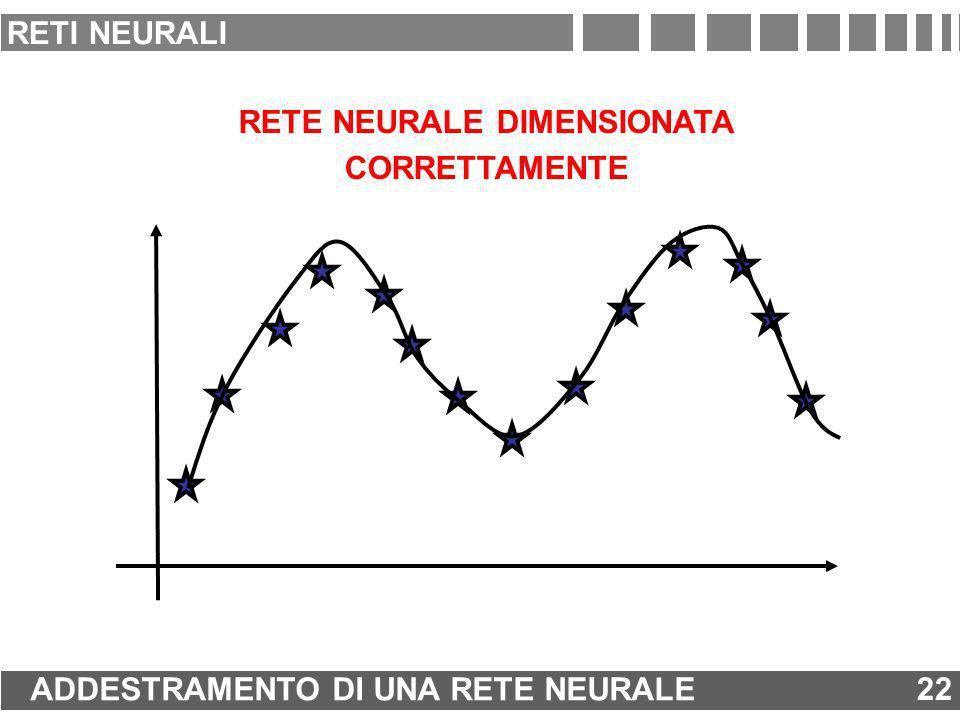 RETE NEURALE DIMENSIONATA