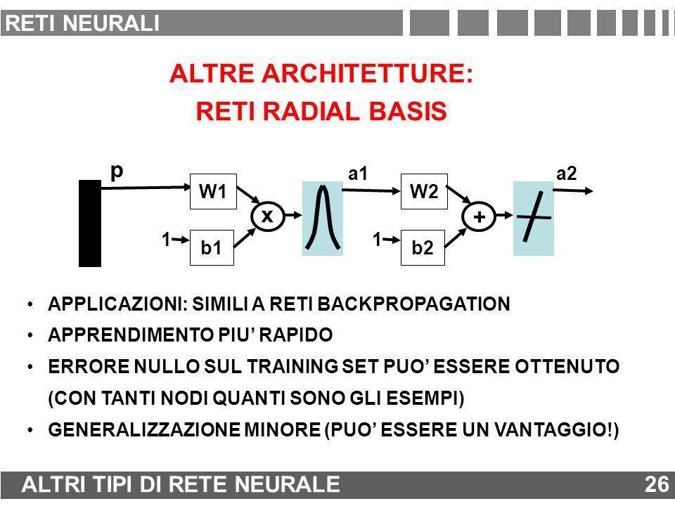 ALTRE ARCHITETTURE: RETI RADIAL BASIS