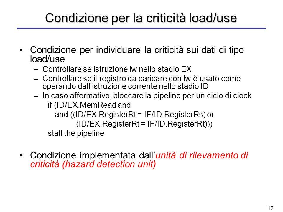 Condizione per la criticità load/use