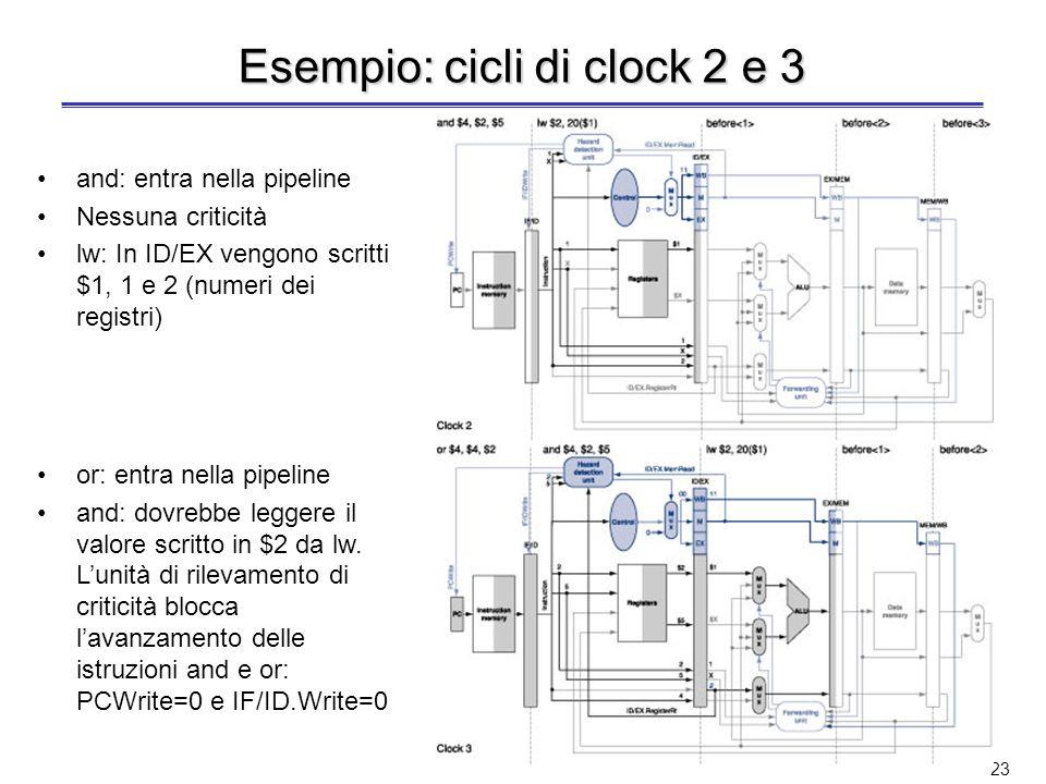 Esempio: cicli di clock 2 e 3
