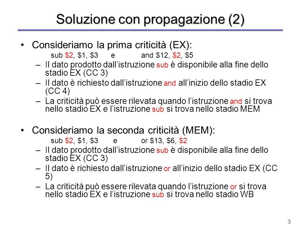 Soluzione con propagazione (2)