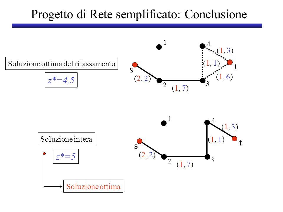Progetto di Rete semplificato: Conclusione