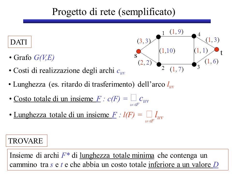 Progetto di rete (semplificato)