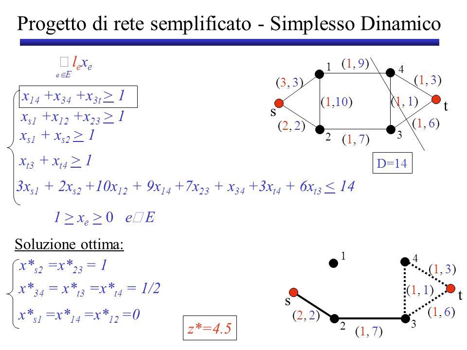 Progetto di rete semplificato - Simplesso Dinamico
