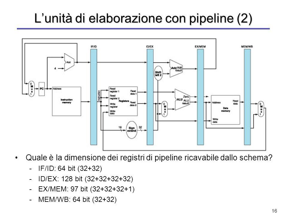 L'unità di elaborazione con pipeline (2)