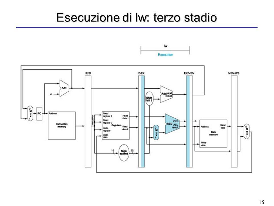 Esecuzione di lw: terzo stadio