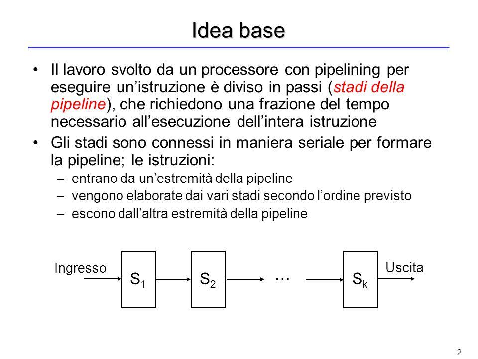 Idea base