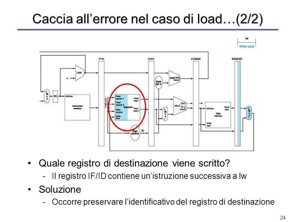 Caccia all'errore nel caso di load…(2/2)