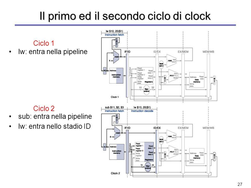 Il primo ed il secondo ciclo di clock