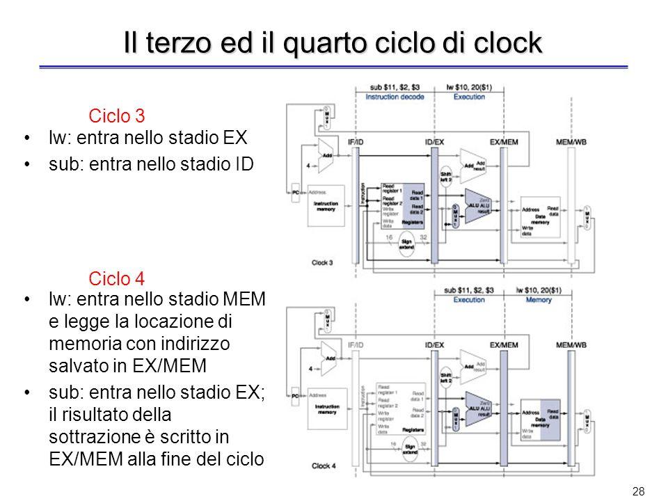 Il terzo ed il quarto ciclo di clock