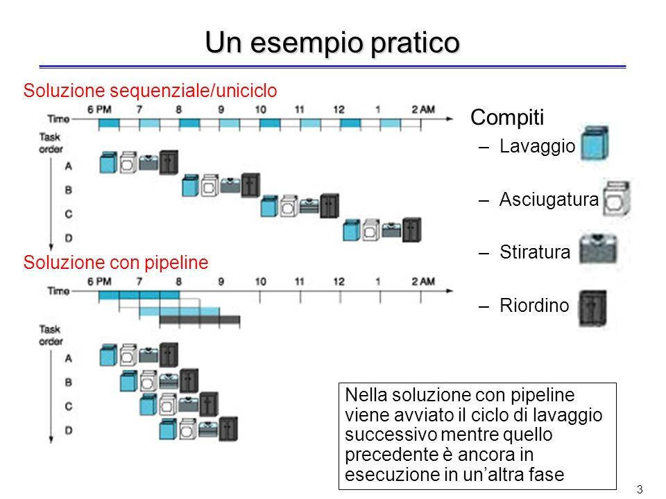 Un esempio pratico Compiti Soluzione sequenziale/uniciclo Lavaggio