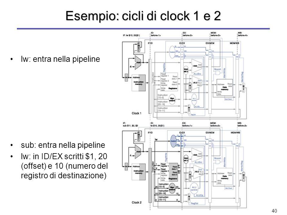 Esempio: cicli di clock 1 e 2