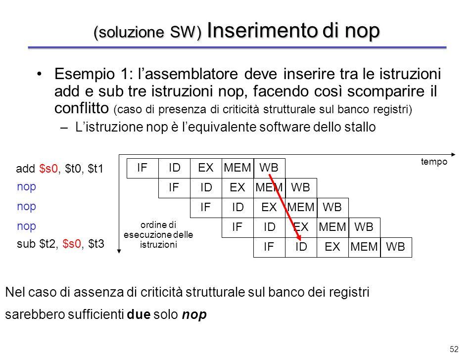 (soluzione SW) Inserimento di nop