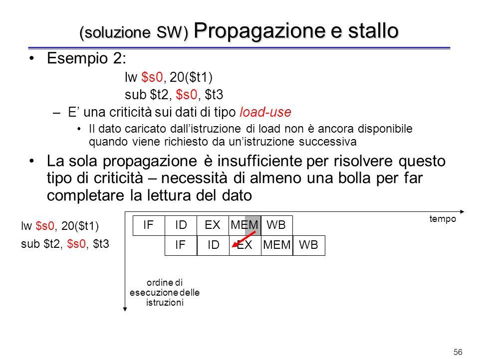 (soluzione SW) Propagazione e stallo