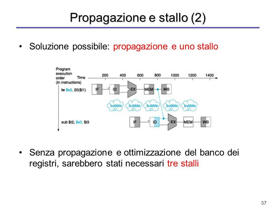 Propagazione e stallo (2)