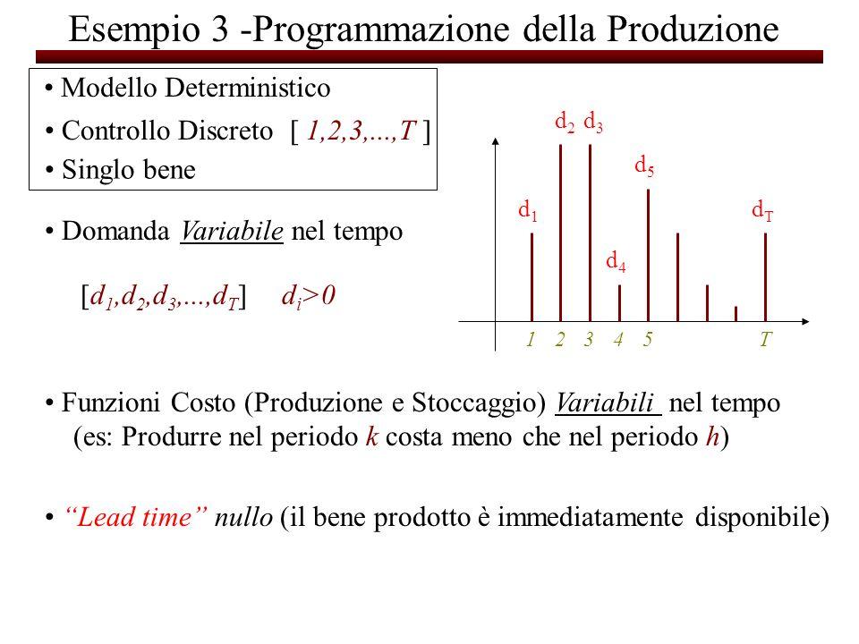 Esempio 3 -Programmazione della Produzione
