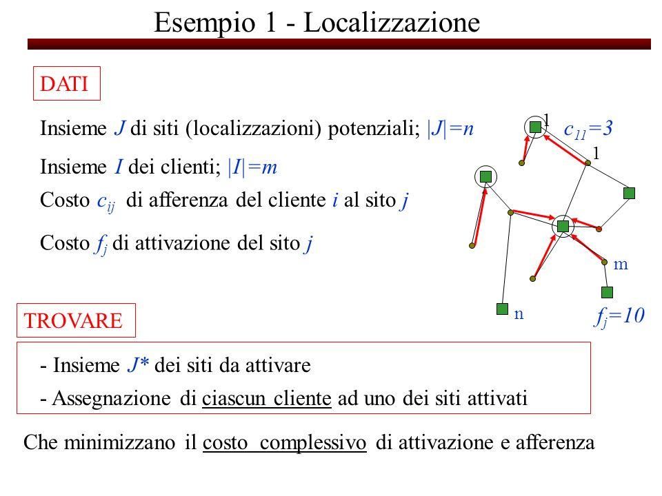 Esempio 1 - Localizzazione